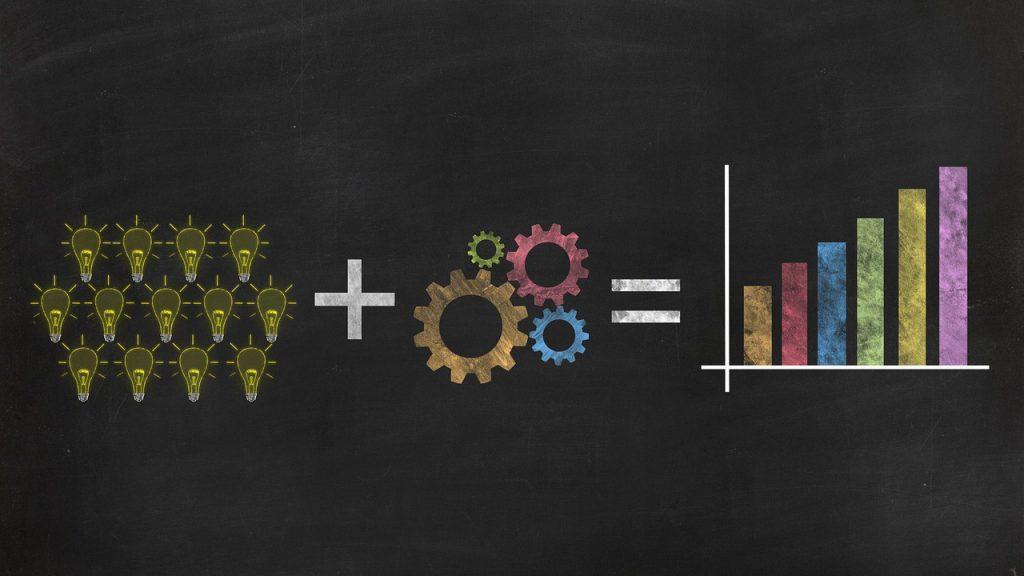 lo sviluppo di idee innovative porta ad avere dei risultati